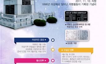 경북북부보훈지청, 2월의 우리지역 현충시설로 '의성군 병.신.창.의.기.적.비' 선정